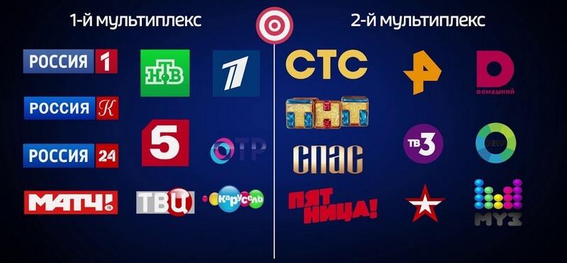Бесплатные каналы цифрового ТВ